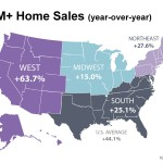 Luxury Real Estate Market on the Rise